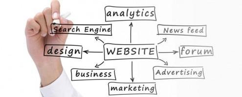 Formation Stratégie Web Marketing